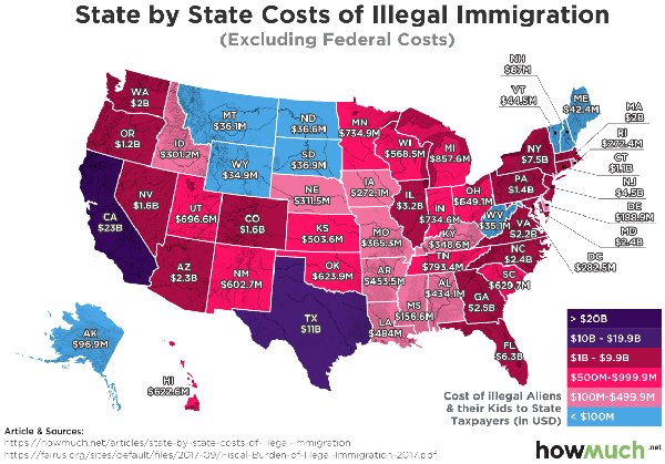 State by State costs of illegal immigration