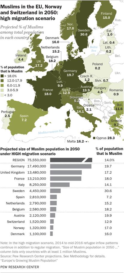 Muslims in EU, Norway and Switzerland in 2050