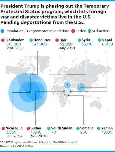 Map - Temporary Protected Status countries