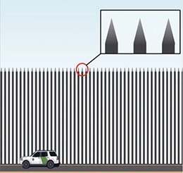 Sketch of Trump spike fence 2018dec